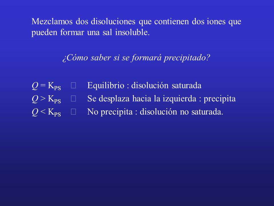 ¿Cómo saber si se formará precipitado? Mezclamos dos disoluciones que contienen dos iones que pueden formar una sal insoluble. Q = K PS Equilibrio : d