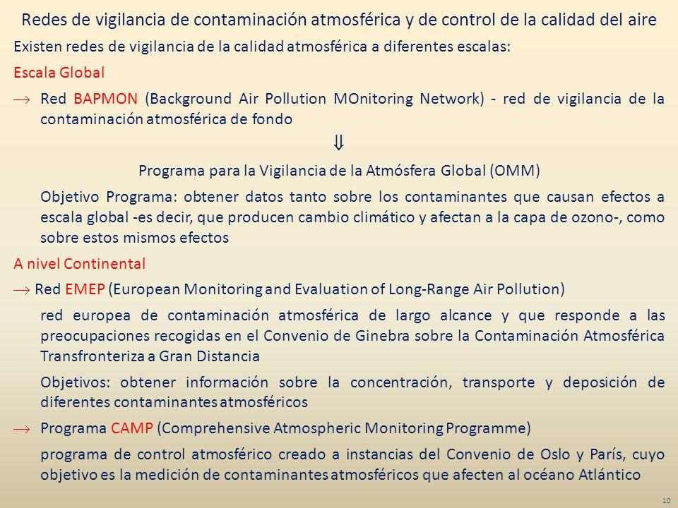 10 Redes de vigilancia de contaminación atmosférica y de control de la calidad del aire Existen redes de vigilancia de la calidad atmosférica a difere