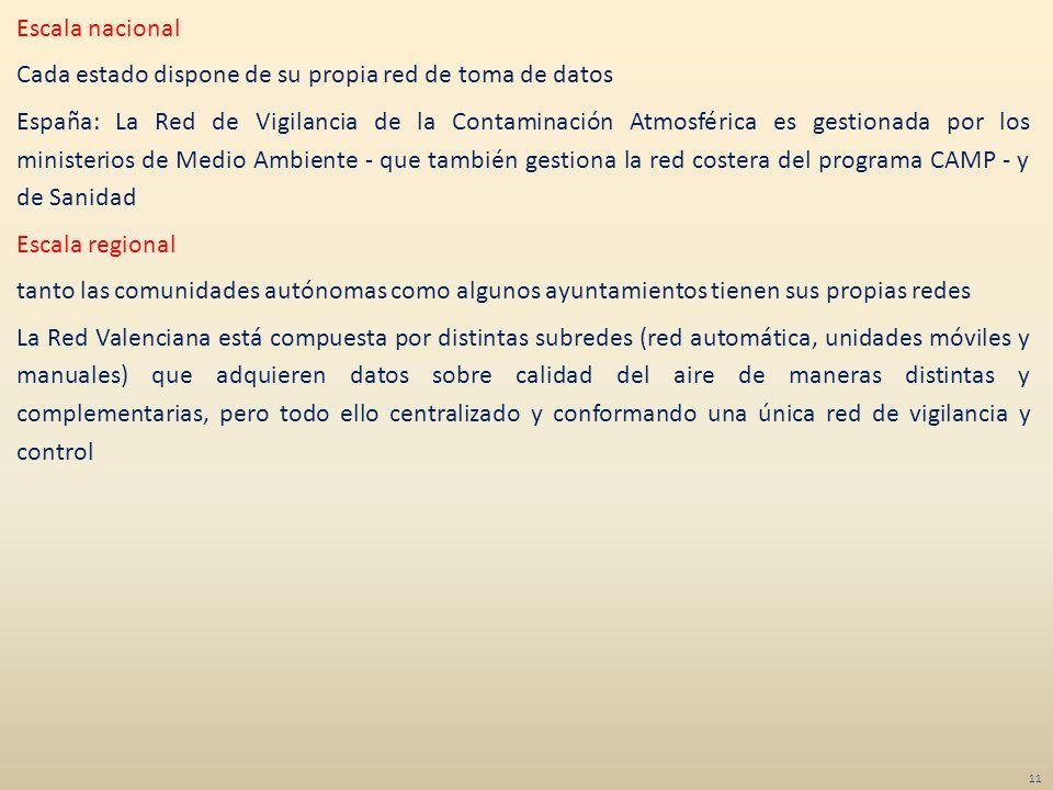 11 Escala nacional Cada estado dispone de su propia red de toma de datos España: La Red de Vigilancia de la Contaminación Atmosférica es gestionada po