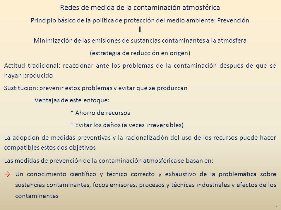Redes de medida de la contaminación atmosférica Principio básico de la política de protección del medio ambiente: Prevención Minimización de las emisi