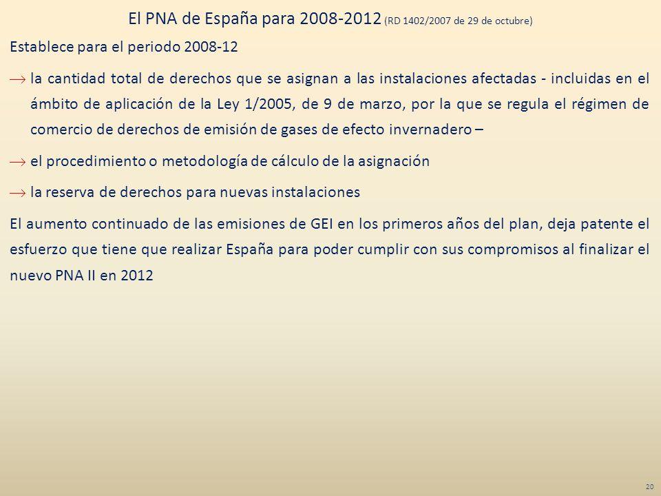 Establece para el periodo 2008-12 la cantidad total de derechos que se asignan a las instalaciones afectadas - incluidas en el ámbito de aplicación de