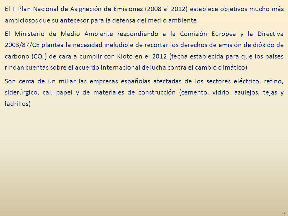 El II Plan Nacional de Asignación de Emisiones (2008 al 2012) establece objetivos mucho más ambiciosos que su antecesor para la defensa del medio ambi