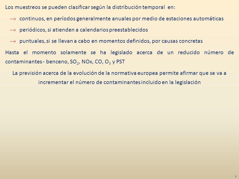 Establece para el periodo 2008-12 la cantidad total de derechos que se asignan a las instalaciones afectadas - incluidas en el ámbito de aplicación de la Ley 1/2005, de 9 de marzo, por la que se regula el régimen de comercio de derechos de emisión de gases de efecto invernadero – el procedimiento o metodología de cálculo de la asignación la reserva de derechos para nuevas instalaciones El aumento continuado de las emisiones de GEI en los primeros años del plan, deja patente el esfuerzo que tiene que realizar España para poder cumplir con sus compromisos al finalizar el nuevo PNA II en 2012 El PNA de España para 2008-2012 (RD 1402/2007 de 29 de octubre) 20