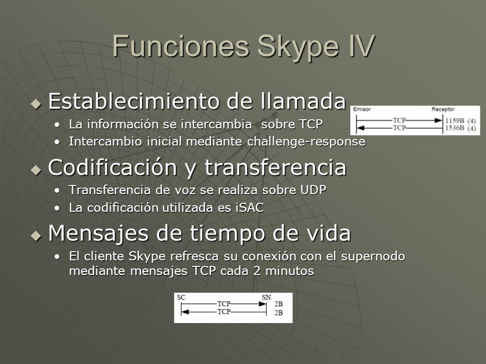 Funciones Skype IV Establecimiento de llamada Establecimiento de llamada La información se intercambia sobre TCPLa información se intercambia sobre TC