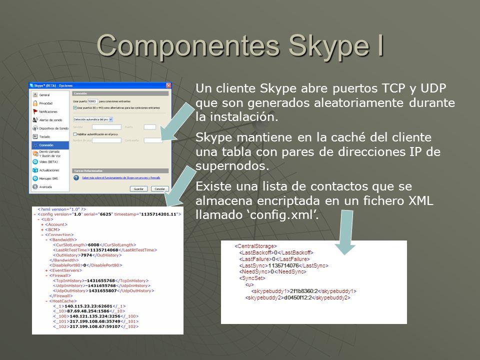 Componentes Skype I Un cliente Skype abre puertos TCP y UDP que son generados aleatoriamente durante la instalación. Skype mantiene en la caché del cl