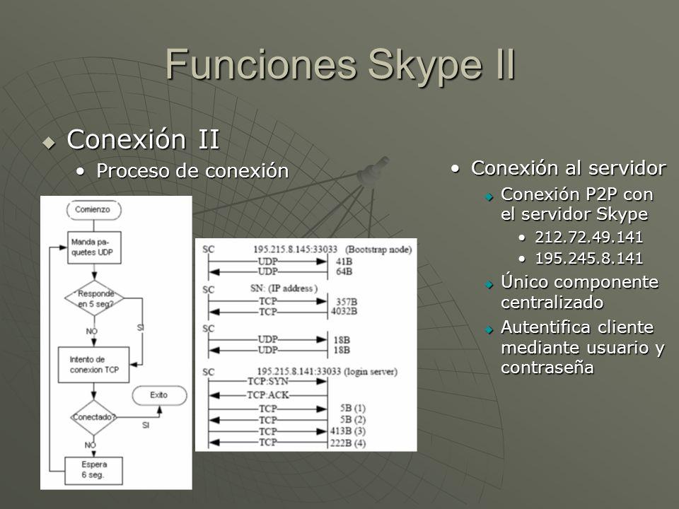 Funciones Skype II Conexión II Conexión II Proceso de conexiónProceso de conexión Conexión al servidor Conexión P2P con el servidor Skype 212.72.49.14