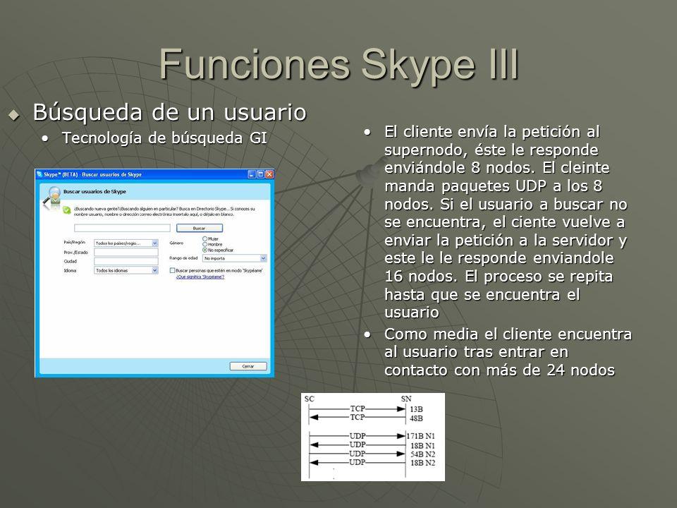 Funciones Skype III Búsqueda de un usuario Búsqueda de un usuario Tecnología de búsqueda GITecnología de búsqueda GI El cliente envía la petición al s