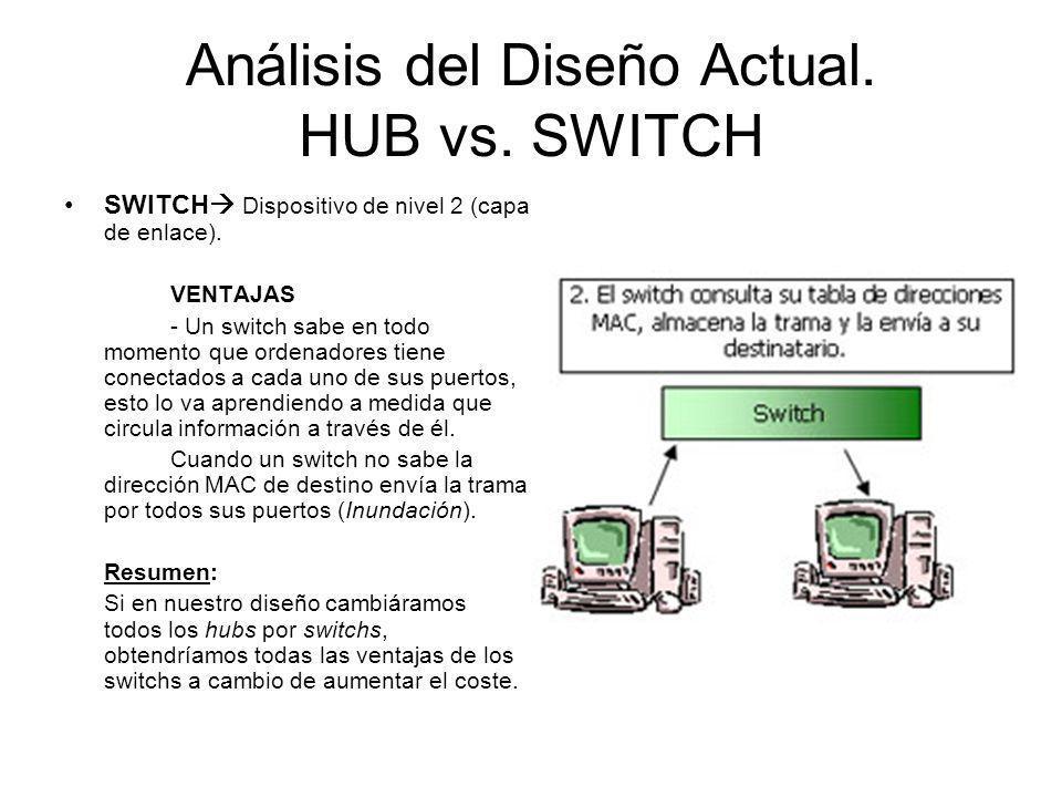 Análisis del Diseño Actual. HUB vs. SWITCH SWITCH Dispositivo de nivel 2 (capa de enlace). VENTAJAS - Un switch sabe en todo momento que ordenadores t