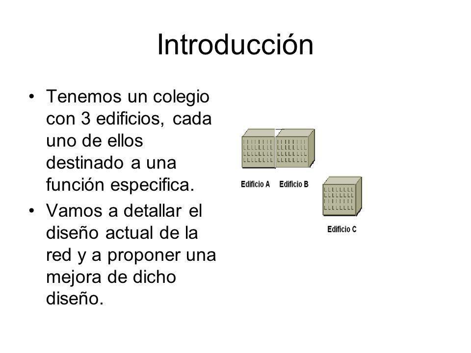 Introducción Tenemos un colegio con 3 edificios, cada uno de ellos destinado a una función especifica. Vamos a detallar el diseño actual de la red y a