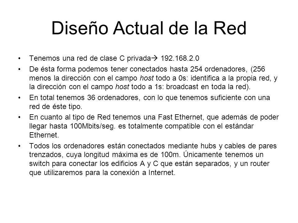Diseño Actual de la Red Tenemos una red de clase C privada 192.168.2.0 De ésta forma podemos tener conectados hasta 254 ordenadores, (256 menos la dir