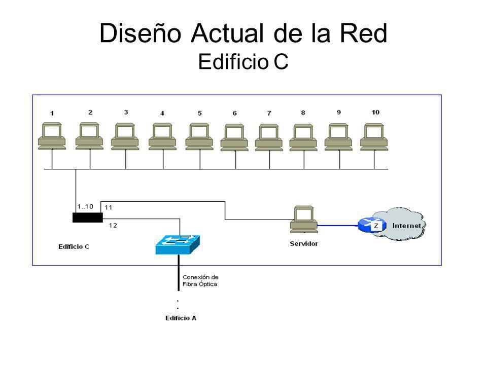 Tipos de Red Clasificación según su tamaño y extensión: Redes LAN: Redes de área local, su extensión varía entre 10m.