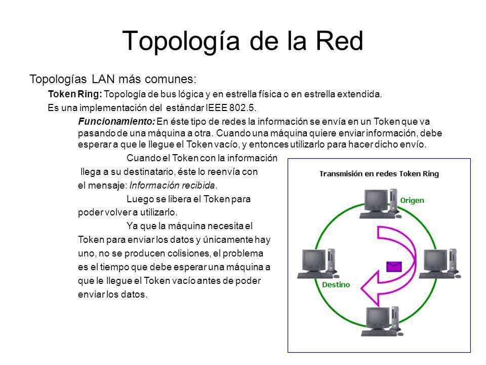 Topología de la Red Topologías LAN más comunes: Token Ring: Topología de bus lógica y en estrella física o en estrella extendida. Es una implementació