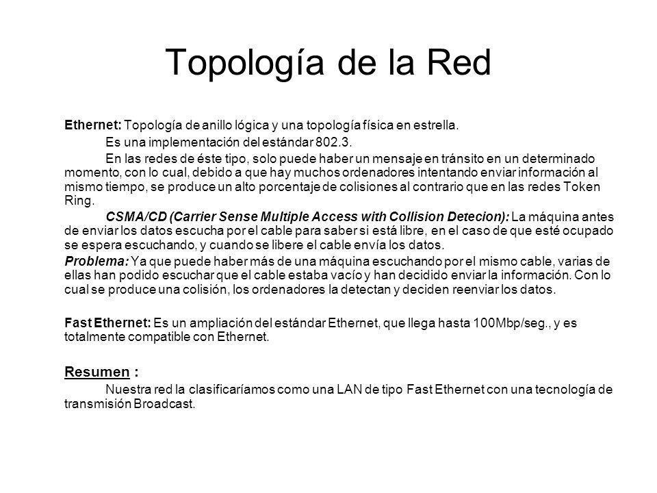 Topología de la Red Ethernet: Topología de anillo lógica y una topología física en estrella. Es una implementación del estándar 802.3. En las redes de