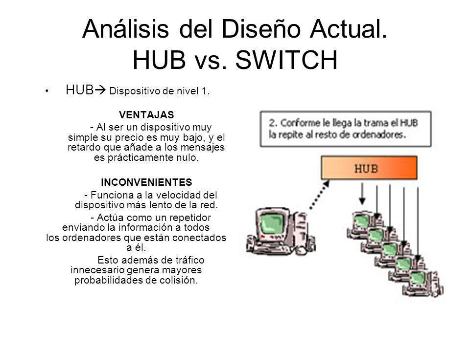 Análisis del Diseño Actual. HUB vs. SWITCH HUB Dispositivo de nivel 1. VENTAJAS - Al ser un dispositivo muy simple su precio es muy bajo, y el retardo