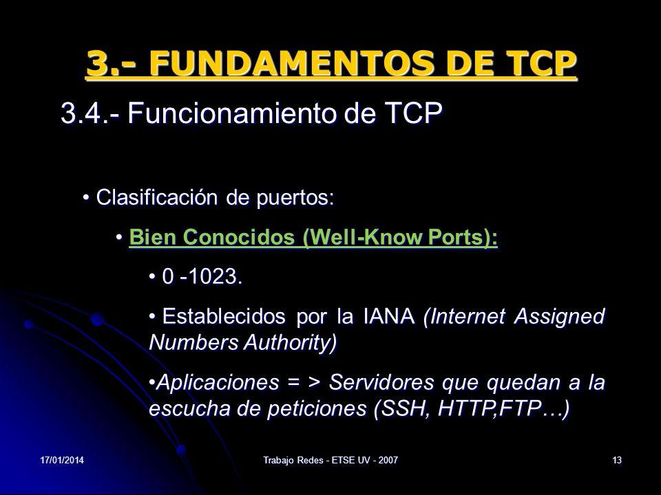 17/01/2014Trabajo Redes - ETSE UV - 200713 3.- FUNDAMENTOS DE TCP 3.4.- Funcionamiento de TCP Clasificación de puertos: Clasificación de puertos: Bien