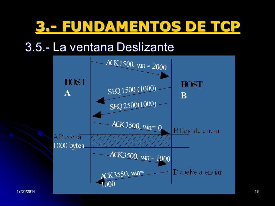 17/01/2014Trabajo Redes - ETSE UV - 200716 3.- FUNDAMENTOS DE TCP 3.5.- La ventana Deslizante