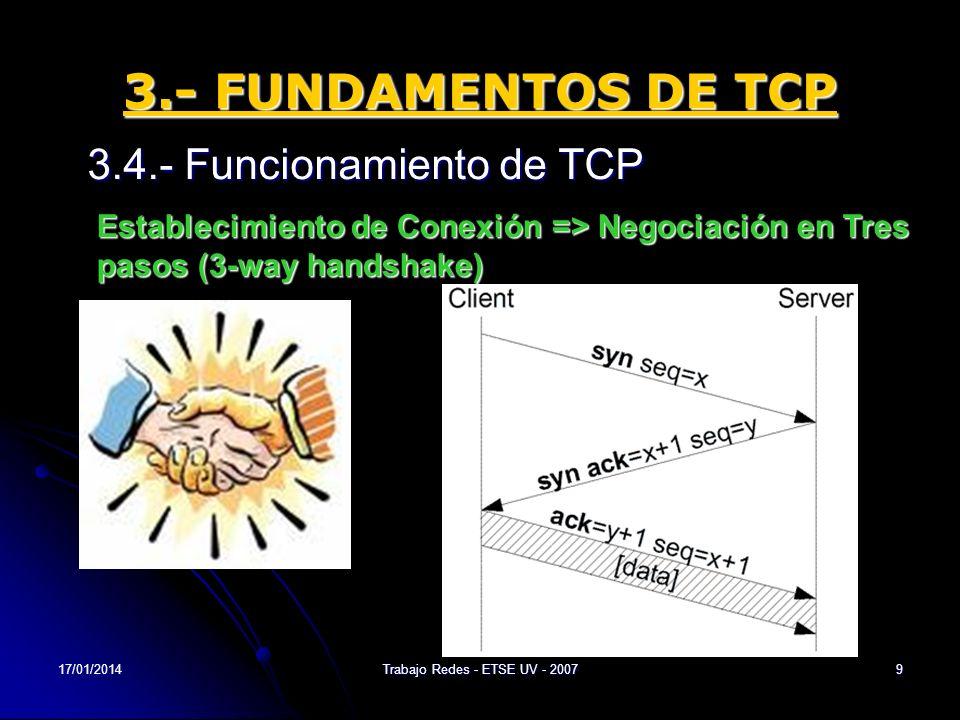 17/01/2014Trabajo Redes - ETSE UV - 20079 3.- FUNDAMENTOS DE TCP 3.4.- Funcionamiento de TCP Establecimiento de Conexión => Negociación en Tres pasos