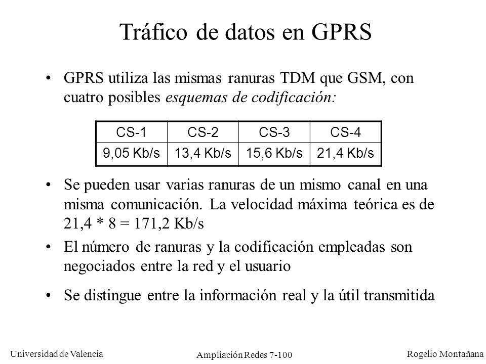 Universidad de Valencia Rogelio Montañana Ampliación Redes 7-101 70123456701234 Los slots se asignan dinámicamente según necesidades.