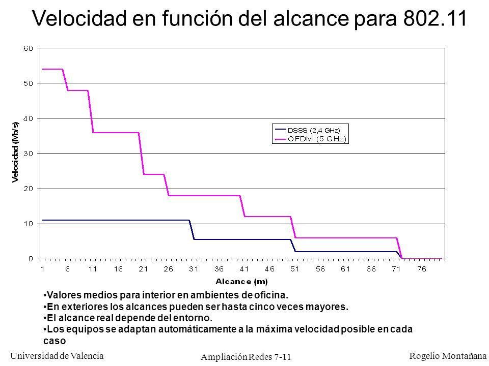 Universidad de Valencia Rogelio Montañana Ampliación Redes 7-12 Espectro electromagnético La mayor parte del espectro radioeléctrico está regulada por la ITU-R y se requiere licencia para emitir La ITU-R divide el mundo en tres regiones.