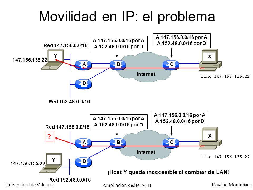 Universidad de Valencia Rogelio Montañana Ampliación Redes 7-112 Solución DHCP + DNS dinámico 147.156.135.22 A 147.156.0.0/16 por A A 152.48.0.0/16 por D A D CB Internet A 147.156.0.0/16 por A A 152.48.0.0/16 por D Red 147.156.0.0/16 Red 152.48.0.0/16 Ping 147.156.135.22 .