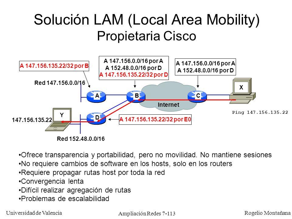 Universidad de Valencia Rogelio Montañana Ampliación Redes 7-114 Túnel IP de A hacia D Solución IP móvil 147.156.135.22 A 147.156.0.0/16 por A A 152.48.0.0/16 por D A D CB Internet A 147.156.0.0/16 por A A 152.48.0.0/16 por D Red 147.156.0.0/16 Red 152.48.0.0/16 Ping 147.156.135.22 Se construye un túnel entre el router habitual (A) y el router visitado (D).