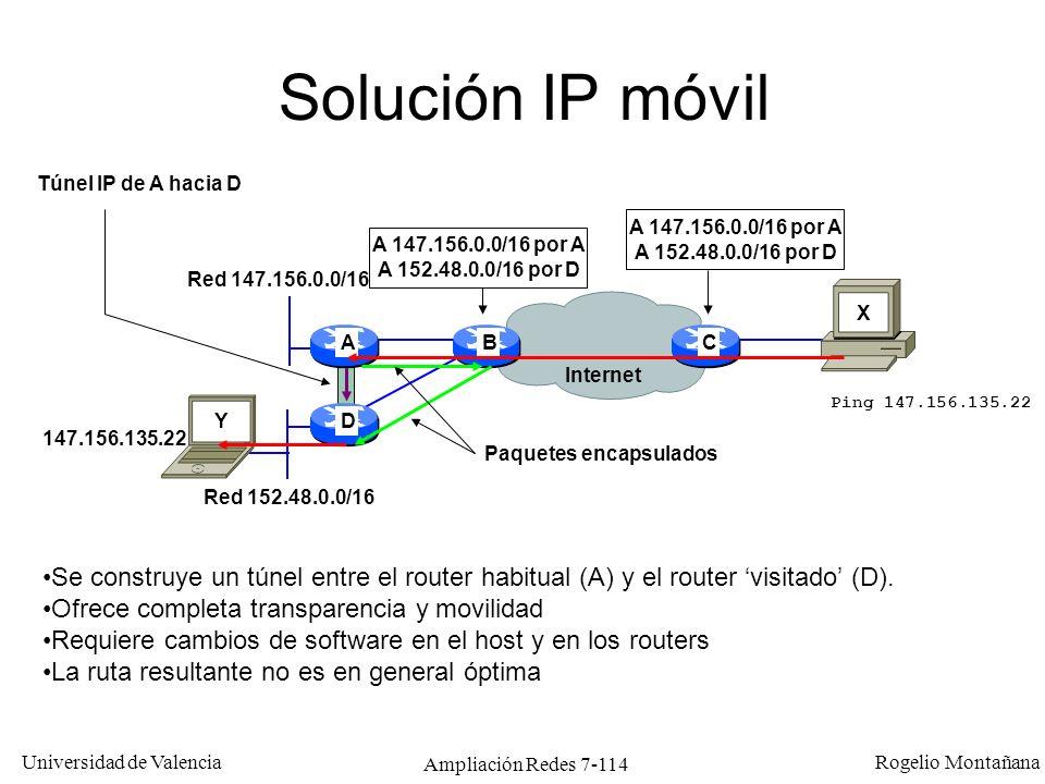 Universidad de Valencia Rogelio Montañana Ampliación Redes 7-115 Terminología de IP móvil A D CB Internet Home Agent (HA) Foreign Agent (FA) Mobile Node (MN) Correspondent Node (CN) Care of Address (CoA) La Care of Address es la dirección IP donde se termina el túnel (en este caso la de la interfaz ethernet del router D) Home network (HN): 147.156.0.0/16 Foreign network (FN): 152.48.0.0/16 Home Address (HAd): 147.156.135.22 X Y