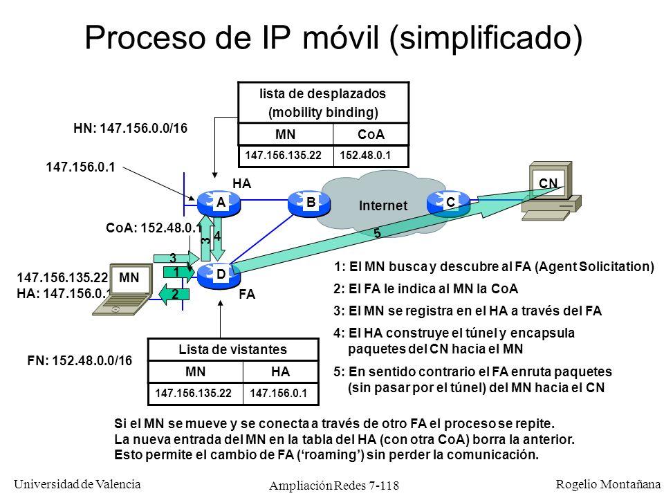 Universidad de Valencia Rogelio Montañana Ampliación Redes 7-119 Funcionamiento de IP móvil: resumen ProcesoMecanismo Descubrimiento de agentes (FA y/o HA) Paquetes ICMP.