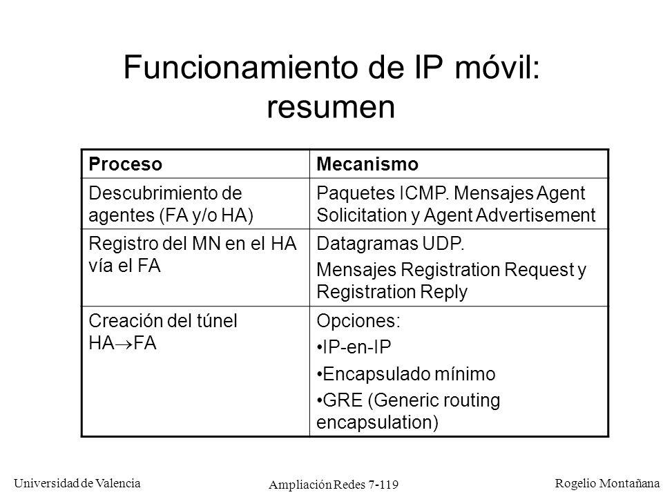 Universidad de Valencia Rogelio Montañana Ampliación Redes 7-120 Seguridad en IP móvil La autentificación de los mensajes de registro entre el MN y el HA es fundamental.