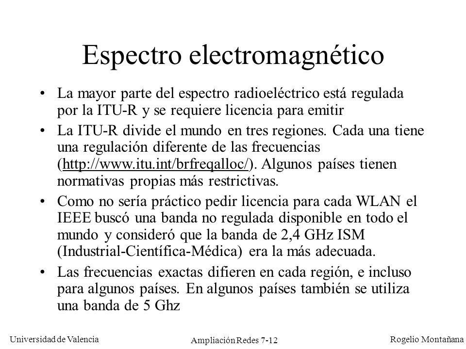 Universidad de Valencia Rogelio Montañana Ampliación Redes 7-13 Región ITU-RRangoPotencia máxima 1: Europa2,4 – 2,4835 GHz100 mW 2: EEUU y Canadá2,4 – 2,4835 GHz1000 mW 3: Japón2,471 – 2,497 GHz10 mW/MHz Banda 2,4 GHz para 802.11 según regiones