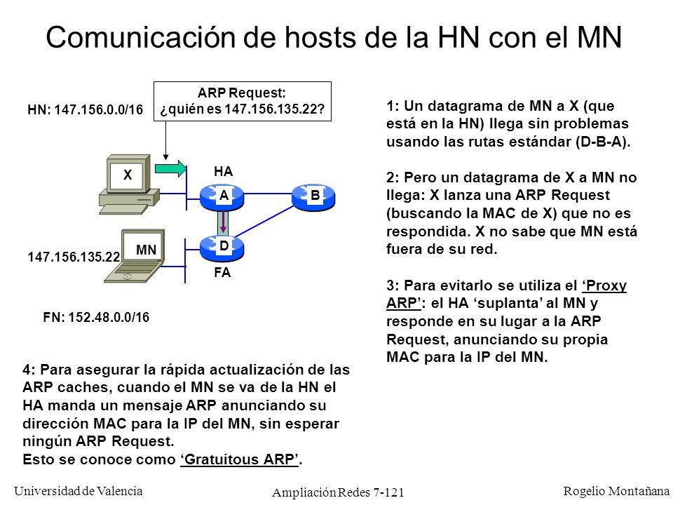 Universidad de Valencia Rogelio Montañana Ampliación Redes 7-122 Características de IP móvil El MN y el FA deben tener comunicación a nivel de enlace, sin routers intermedios.