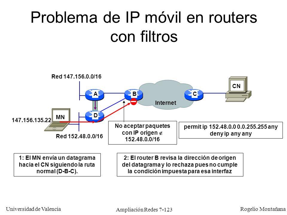 Universidad de Valencia Rogelio Montañana Ampliación Redes 7-124 Túnel bidireccional: Solución al problema de routers con filtros 147.156.135.22 A D CB Internet Red 147.156.0.0/16 Red 152.48.0.0/16 No aceptar paquetes con IP origen 152.48.0.0/16 permit ip 152.48.0.0 0.0.255.255 any deny ip any any 1: MN envía a D un datagrama para CN 3: B revisa el datagrama y lo acepta pues la dirección de origen es D.