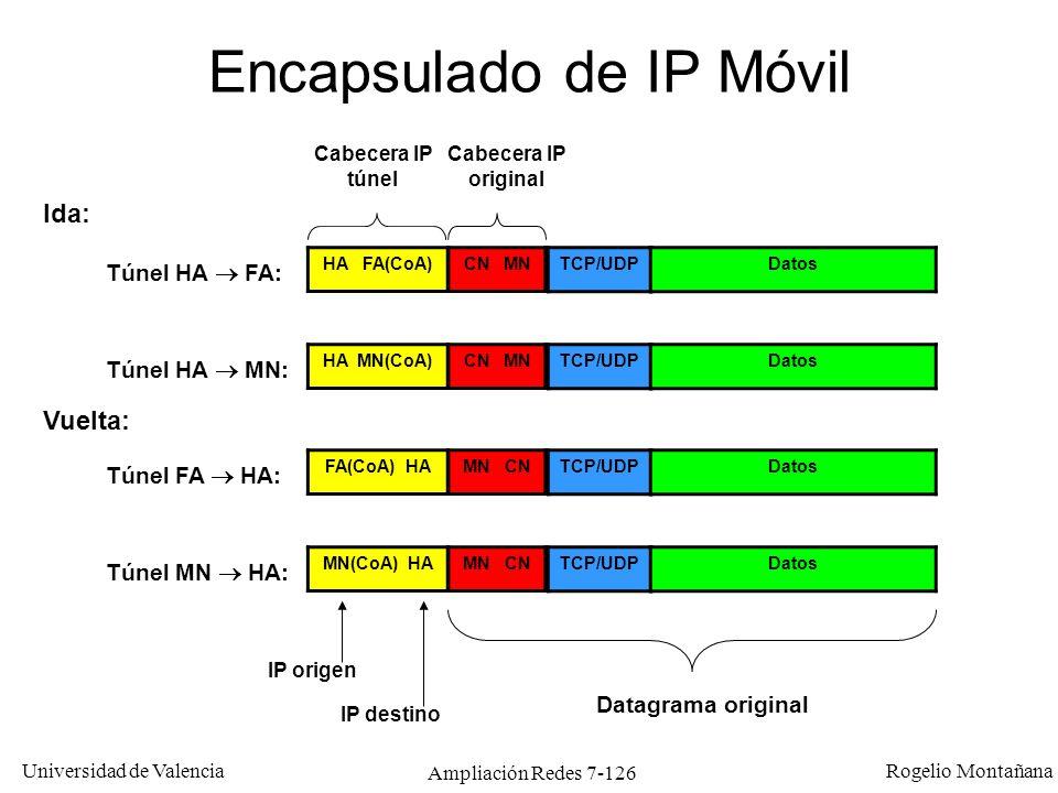 Universidad de Valencia Rogelio Montañana Ampliación Redes 7-127 Documentos sobre IP Móvil (IETF) RFCs (IPv4): –IP Móvil: RFC 2002 (10/96) RFC 3220 (1/02) RFC 3344 (8/02) –Encapsulado: RFC 2003, RFC 2004, RFC 1701 –Aplicabilidad de IP Móvil: RFC 2005 –MIBs de IP Móvil: RFC 2006 Grupo de trabajo de IP Móvil (desarrollos en curso): –http://www.ietf.org/html.charters/mobileip-charter.htmlhttp://www.ietf.org/html.charters/mobileip-charter.html