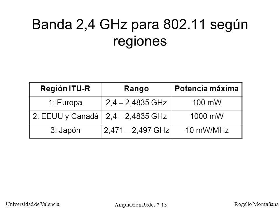 Universidad de Valencia Rogelio Montañana Ampliación Redes 7-14 Espectro Disperso Para reducir la interferencia en la banda de 2,4 GHz las emisiones de más de 1 mW se han de hacer en espectro disperso Has dos formas de hacer una emisión de espectro disperso: –Frecuency Hopping (salto de frecuencia).