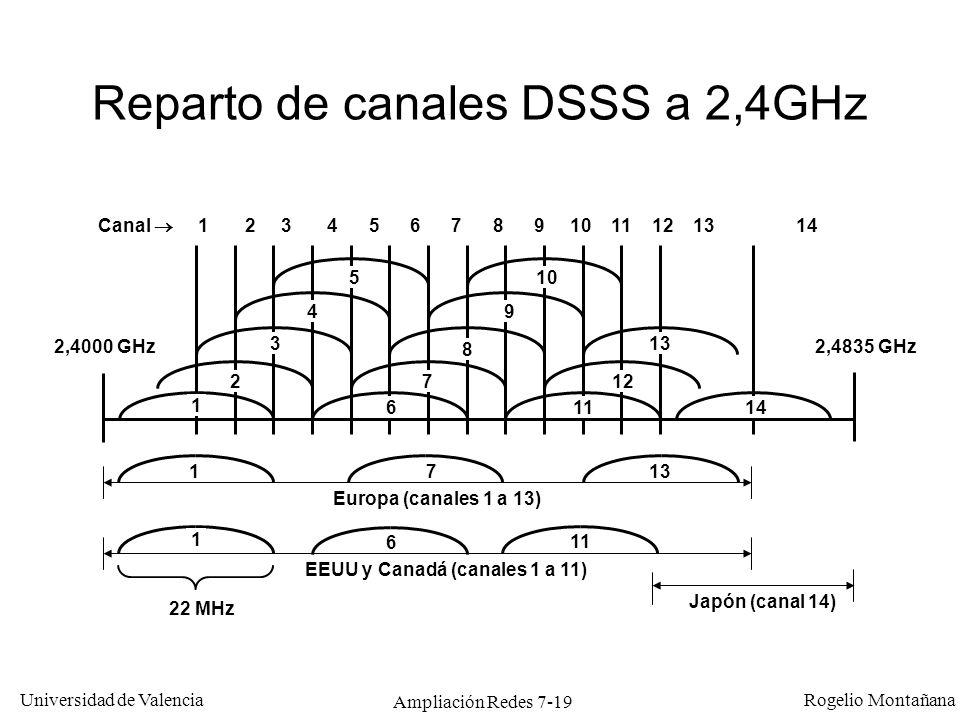 Universidad de Valencia Rogelio Montañana Ampliación Redes 7-20 Canales DSSS simultáneos Si se quiere utilizar más de un canal en una misma zona hay que elegir frecuencias que no se solapen.