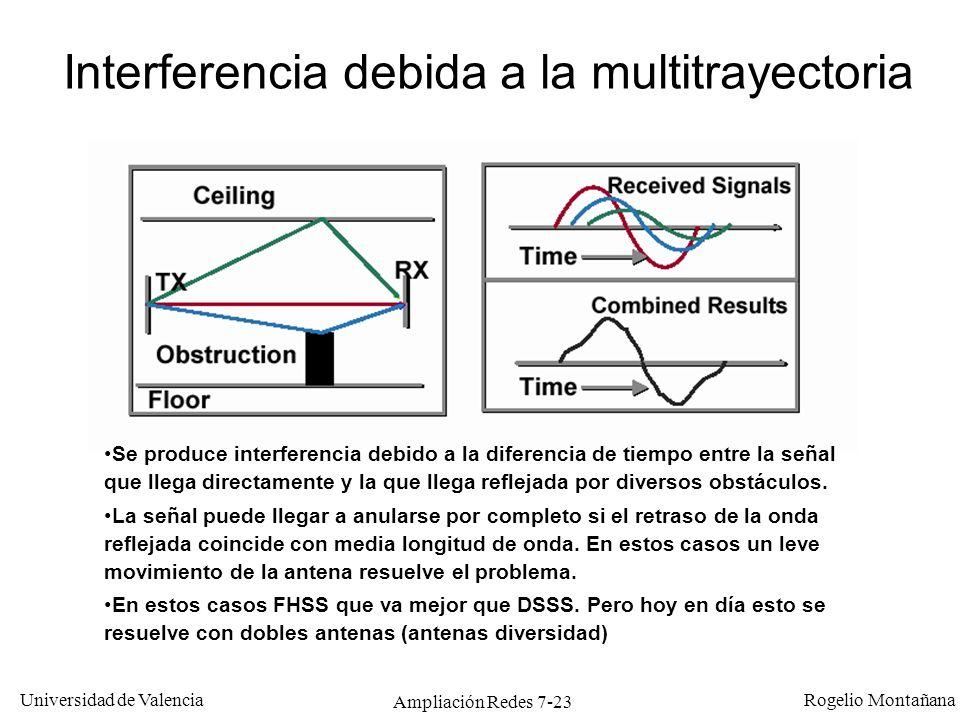 Universidad de Valencia Rogelio Montañana Ampliación Redes 7-24 Antenas diversidad El equipo (normalmente un punto de acceso) tiene dos antenas.