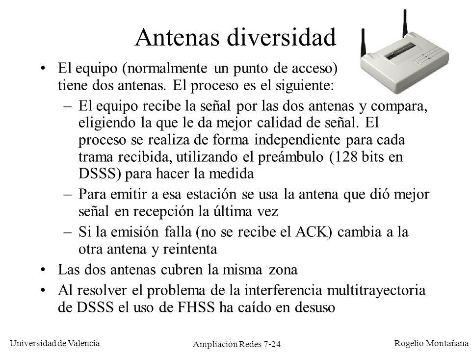 Universidad de Valencia Rogelio Montañana Ampliación Redes 7-25 LANs Inalámbricas Comparación tecnologías, historia y Modelo de referencia Nivel físico Nivel MAC Ejemplos de aplicación Puentes inalámbricos