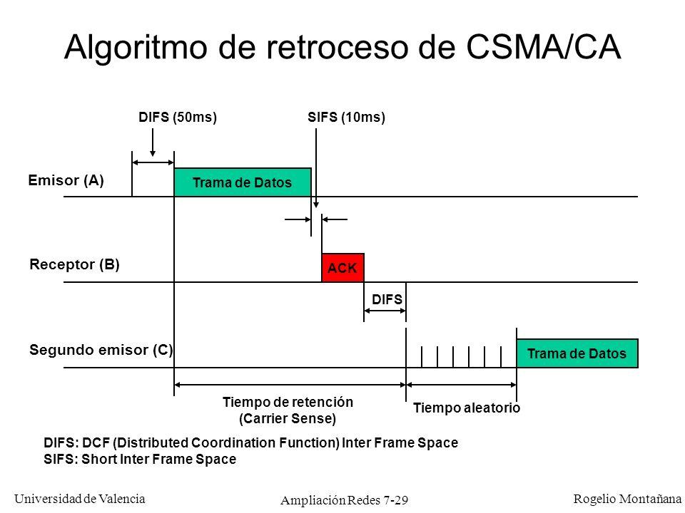Universidad de Valencia Rogelio Montañana Ampliación Redes 7-30 Espaciado entre tramas en 802.11