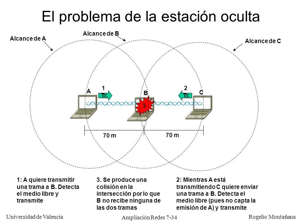 Universidad de Valencia Rogelio Montañana Ampliación Redes 7-35 Solución al problema de la estación oculta A B C 1: Antes de transmitir la trama A envía un mensaje RTS (Request To Send) 2: B responde al RTS con un CTS (Clear To Send) 3.