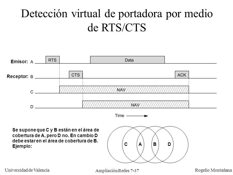 Universidad de Valencia Rogelio Montañana Ampliación Redes 7-38 Internet Punto de acceso (AP) PC de sobremesa PC portátil PC de sobremesa PC portátil PDA PC táctil 147.156.1.20/24 147.156.1.21/24 147.156.1.22/24 147.156.1.25/24 147.156.1.24/24 147.156.1.23/24 147.156.1.1/24 La comunicación entre dos estaciones siempre se hace a través del punto de acceso, que actúa como un puente Red con un punto de acceso