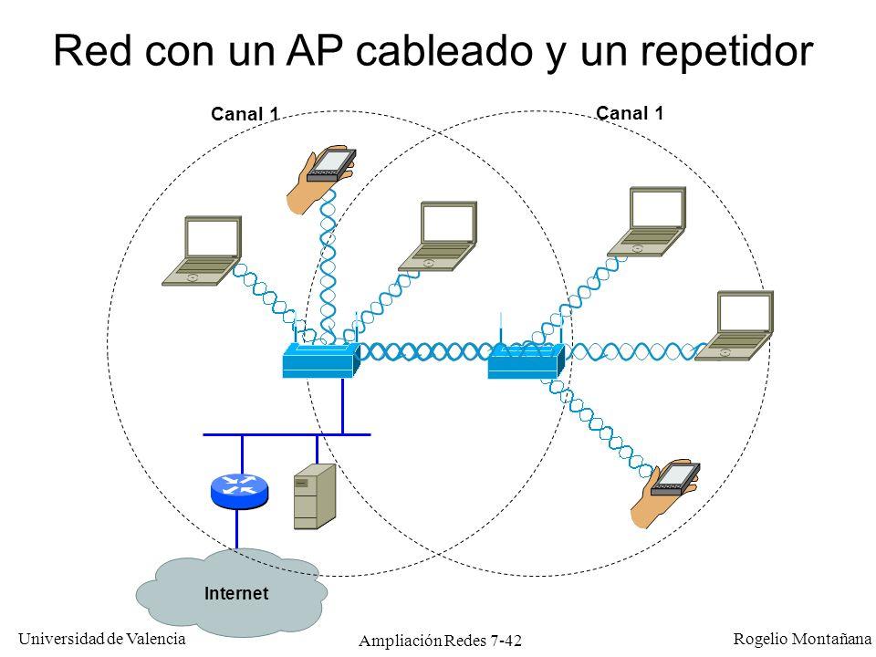 Universidad de Valencia Rogelio Montañana Ampliación Redes 7-43 Asociación de APs con estaciones Cuando una estación se enciende busca un AP en su celda.