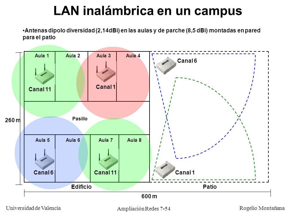 Universidad de Valencia Rogelio Montañana Ampliación Redes 7-55 Ejemplos de antenas Antena dipolo diversidad para contrarrestar efectos multitrayectoria (2,14 dBi) Antena de parche para montaje en pared interior o exterior (8,5 dBi) Alcance: 3 Km a 2 Mb/s, 1 Km a 11 Mb/s Radiación horizontal