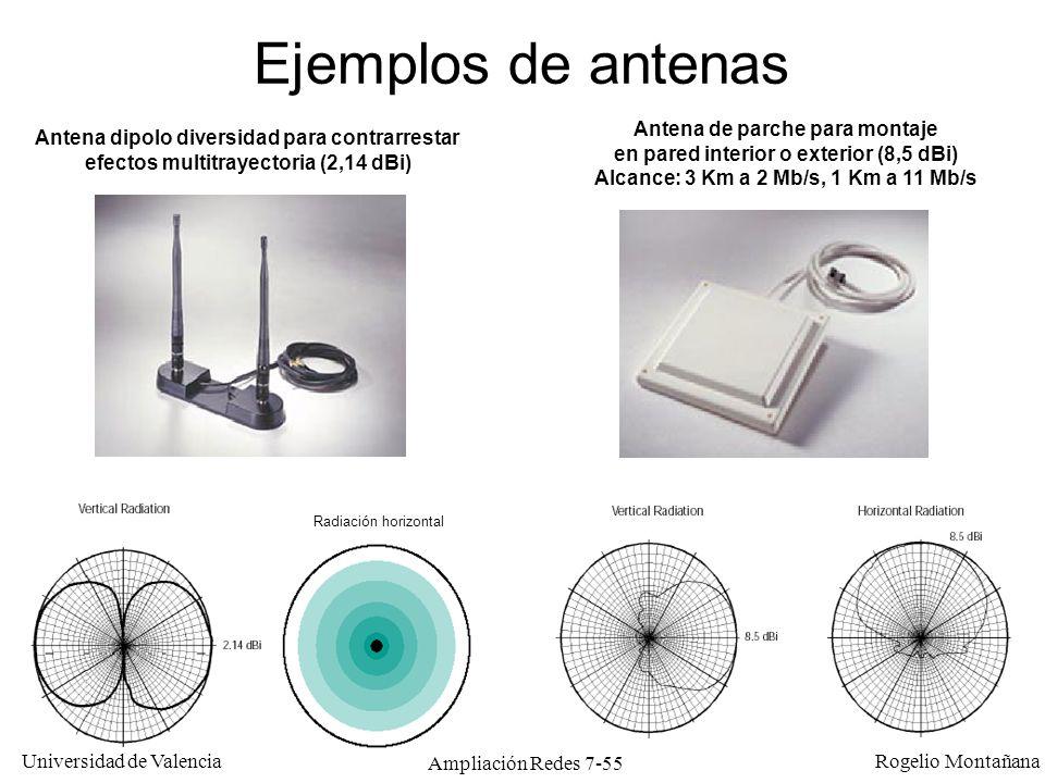 Universidad de Valencia Rogelio Montañana Ampliación Redes 7-56 LANs Inalámbricas Comparación tecnologías, historia y Modelo de Referencia Nivel físico Nivel MAC Ejemplos de aplicación Puentes inalámbricos Bluetooth (IEEE 802.15)