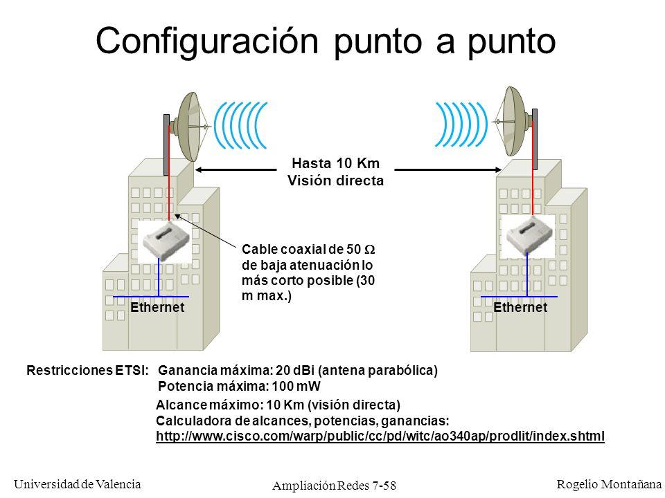Universidad de Valencia Rogelio Montañana Ampliación Redes 7-59 Antenas de largo alcance Antena Yagi exterior (13,5 dBi) Alcance: 6 Km a 2 Mb/s, 2 Km a 11 Mb/s Antena Parabólica exterior (20 dBi) Alcance: 10 Km a 2 Mb/s, 5 Km a 11 Mb/s
