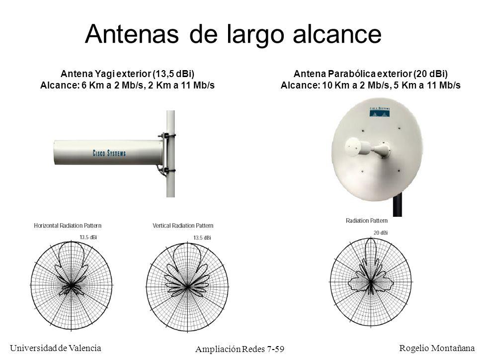 Universidad de Valencia Rogelio Montañana Ampliación Redes 7-60 ¿Qué se entiende por visión directa.