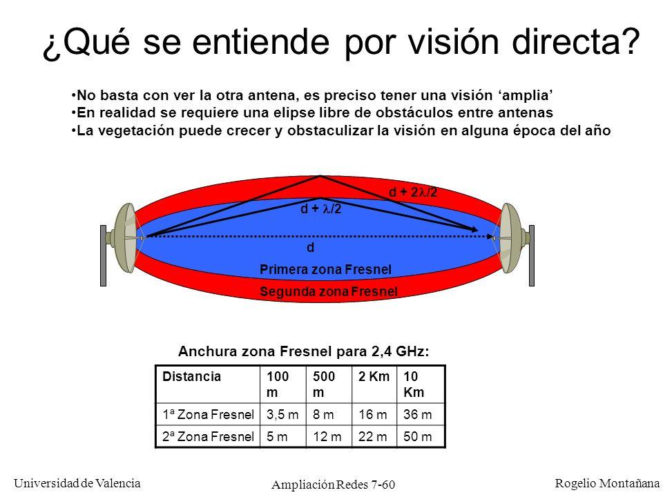 Universidad de Valencia Rogelio Montañana Ampliación Redes 7-61 Técnicas para aumentar el alcance Hasta 10 Km Hasta 10 Km Hasta 10 Km Hasta 10 Km Canal 10Canal 11 Canal 10 Hasta 11 Mb/s para cada enlace Hasta 11 Mb/s, compartidos entre ambos enlaces Posible problema de estación oculta (entre A y C).