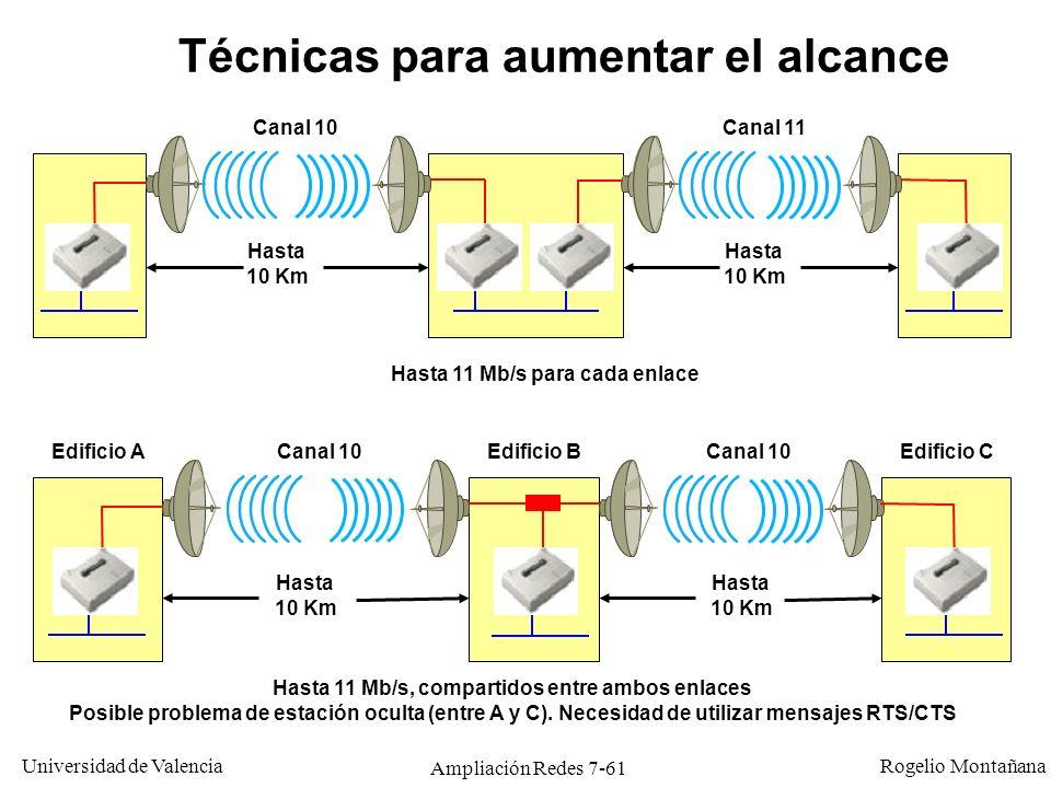 Universidad de Valencia Rogelio Montañana Ampliación Redes 7-62 Técnicas para aumentar la capacidad Canal 1 Canal 7 Canal 13 Hasta 33 Mb/s Imprescindible utilizar canales no solapados