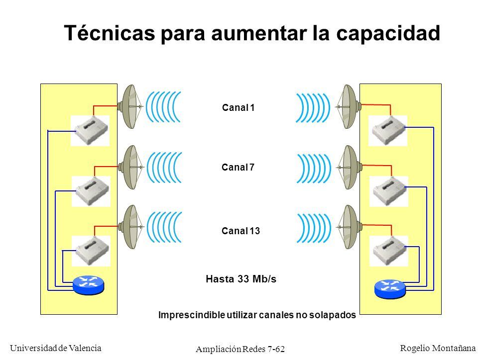 Universidad de Valencia Rogelio Montañana Ampliación Redes 7-63 Configuración multipunto Antena omnidireccional o de parche (o varias parabólicas) Capacidad compartida por todos los enlaces Posible problema de estación oculta.