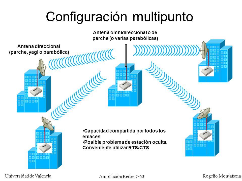 Universidad de Valencia Rogelio Montañana Ampliación Redes 7-64 Precios productos 802.11b (orientativos) Equipos Tarjeta PCMCIA$ 170 Tarjeta PCI$ 300 Punto de acceso$ 800 Puente$ 1300 Antenas Dipolo estándar (2,14 dBi)$ 20 Omnidireccional alta ganancia (5,2 dBi)$ 160 Dipolo Diversidad (2,14 dBi)$ 190 Parche (9 dBi)$ 240 Yagi (13,5 dBi)$ 370 Parabólica (21 dBi)$ 1000