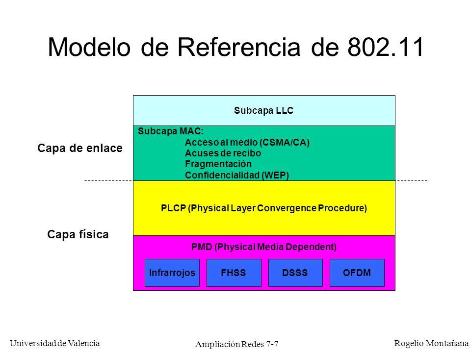 Universidad de Valencia Rogelio Montañana Ampliación Redes 7-8 LANs Inalámbricas Comparación tecnologías, historia y Modelo de Referencia Nivel físico Nivel MAC Ejemplos de aplicación Puentes inalámbricos Bluetooth (IEEE 802.15)