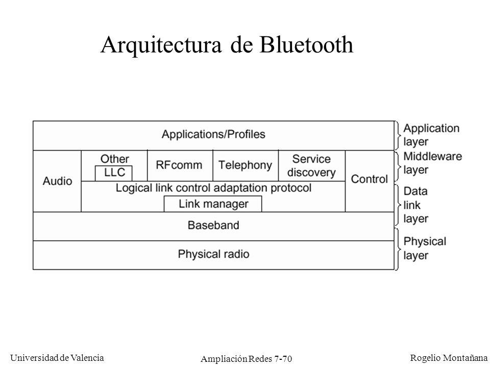 Universidad de Valencia Rogelio Montañana Ampliación Redes 7-71 Formato de una trama Bluetooth Addr: Dirección (máximo 8 estaciones) Type: Tipo de trama, corrección de errores y longitud F: Control de flujo A: Acknowledgment S: Num.